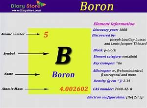 Boron Element In Periodic Table