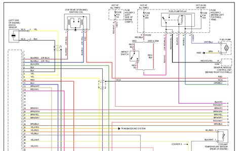 wiring diagram for mini cooper get free image about