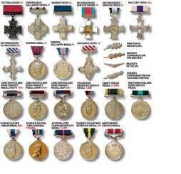 British Military Medals Chart