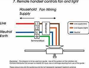 Gallery Of Hunter 3 Speed Fan Control And Light Dimmer