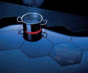 Built in Electric Glass Cooktop