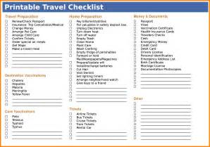 Printable Vacation Packing List Template