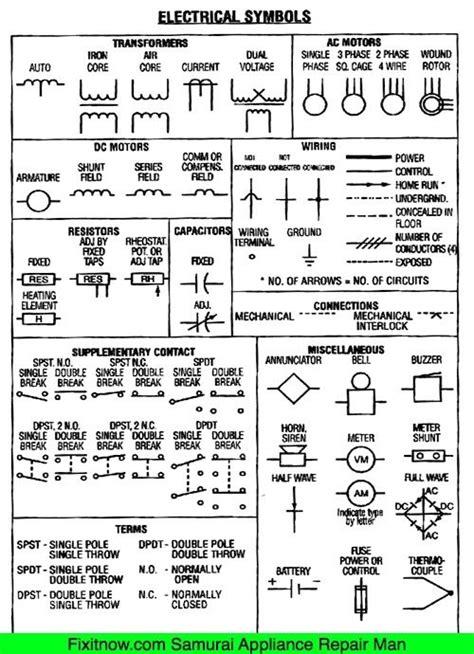 schematic symbols chart electrical symbols  wiring  schematic diagrams auto elect