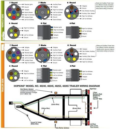 wiring diagram karavan trailer karavan boat trailer wiring diagram regarding boat trailer