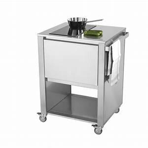 Meuble Plaque Cuisson : meuble pour plaque de cuisson pas cher cuisinez pour maigrir ~ Teatrodelosmanantiales.com Idées de Décoration