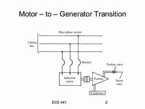 Ppt On Induction Generator