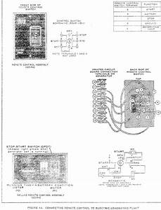 Wiring Diagram Of A 4500 Watt Generator