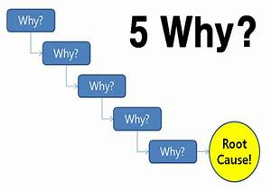 5-whys And Who Do We Fire