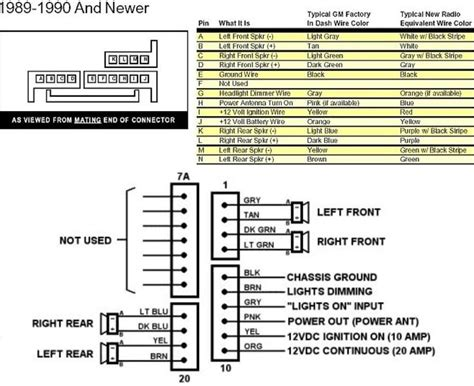 Stereo Wiring Nightmare Third Generation Body Message