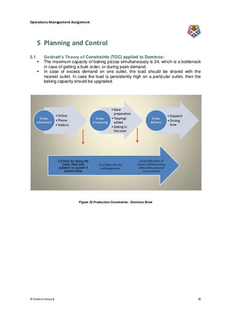 MBA Operations Management Assignment