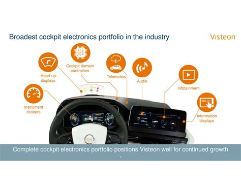 Visteon Lightscape Instrument Clusters - YouTube