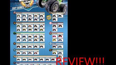 Hwmj Hotwheels Monster Jam List Review Youtube
