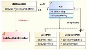 Uml Tool  Class And Package Diagrams