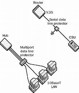 twisted pair wiring diagram twisted shielded cable wiring With wiring diagram in addition axis cameras moreover telephone jack wiring