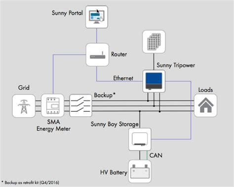 boy inverter wiring diagram 33 wiring diagram