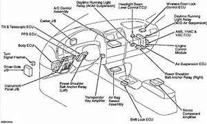 Location Of Wireless Remote  Alarm Ecu  99 Ls