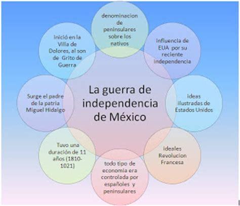 Un Resumen De La Independencia De Mexico by Importancia De La Evaluaci 211 N Aprendizaje Ejemplo De Mapa Conceptual