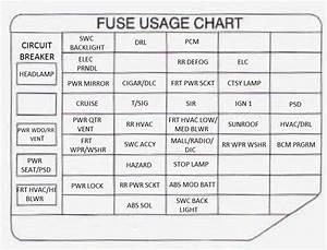 Pontiac Trans Sport  1997  - Fuse Box Diagram