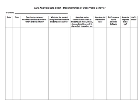 Abc Behaviour Chart Template by Behavior Tracking Sheet Template Business