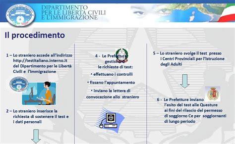 Www Test Italiano Interno It Valigie Di Cartone Http Testitaliano Interno It