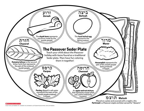 celebrate passover with a seder plate printable 933 | passover printable