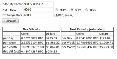 bitcoin mining roi calculator bitcoin mining 101 everyday tech