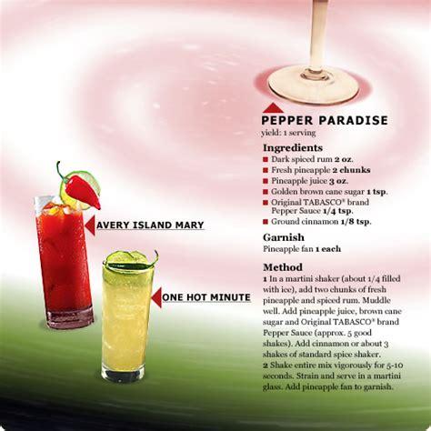 drinker holic drink recipes