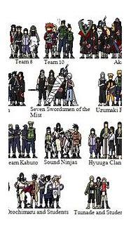 The Six Strongest Teams on Naruto Series - OtakuPlay PH ...