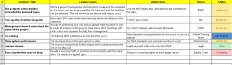 Lessons Learnt Project Management Template by Lessons Learned Template Excel Free Project