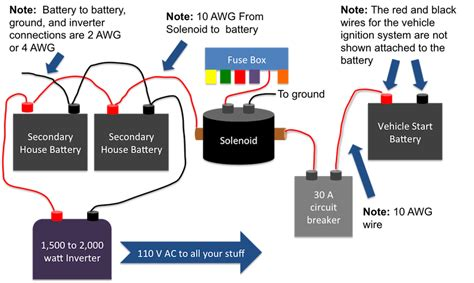HD wallpapers western unimount control wiring diagram