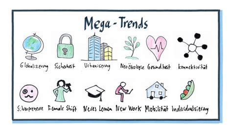 Global Trends 2030
