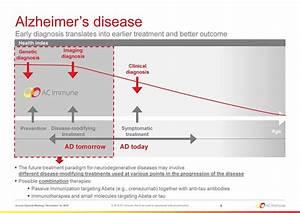 www.acimmune.com 2016 AC Immune - Not to be used or ...
