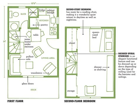 small cabins floor plans small cabin floor plans with loft small modular homes