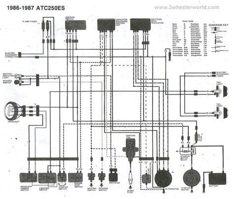 motor wiring atc250esx86thru87 kawasaki bayou 300 wiring