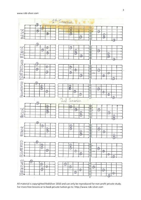 rob silver triads  chord scales  guitar