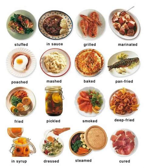 different types of cuisines in the cooked or prepared food learning learning basic