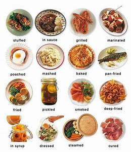 Cooked or prepared food learning English learning basic
