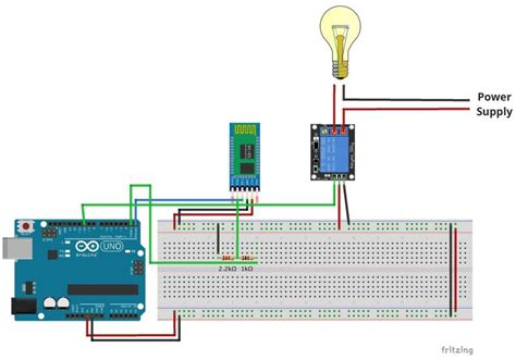 home automation with an arduino a basic tutorial