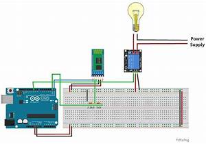 Home Automation With An Arduino