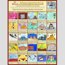 The Abc's Of Mesopotamia Cool Idea For Any Subject Have Kids Create Abc Images Of What They