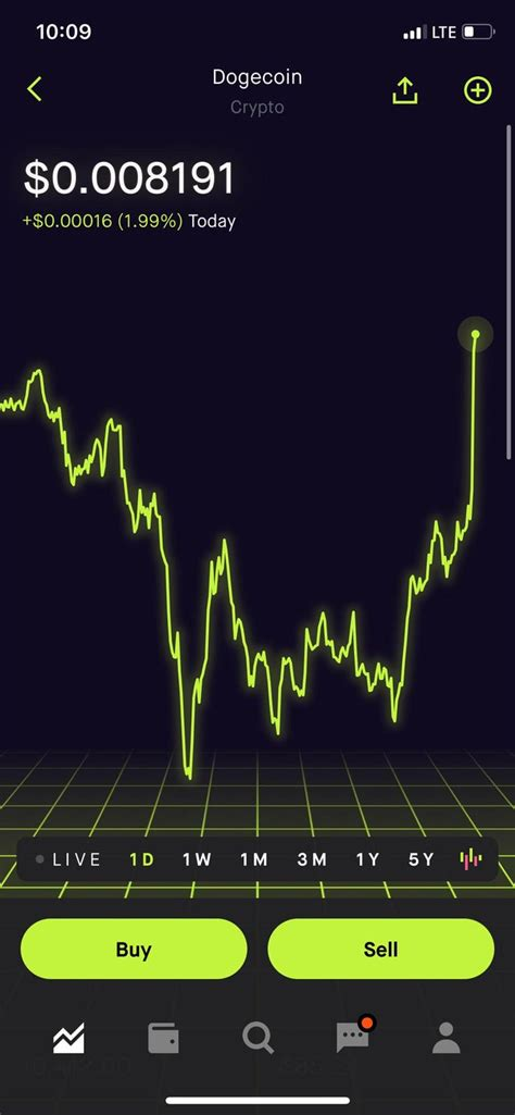 Cobratoontje, what do you think of a new friendship. Is it safe to buy Dogecoin on Robinhood Crypto? : dogecoin