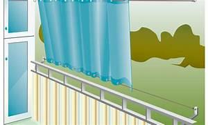 Segeltuch Für Balkon : balkon sonnenschutz ~ Markanthonyermac.com Haus und Dekorationen