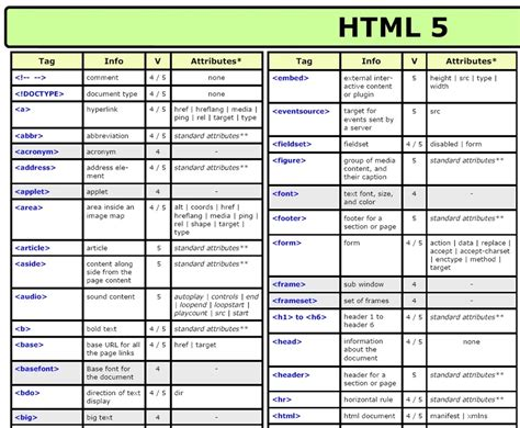 html5 template tag 40 awesome html5 sheets tutorials and resources creative cancreative can