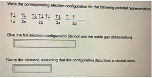 Ions How Are Ions Made From Neutral Atoms Worksheet