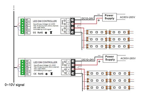 Led Dimmer Controller Pwm Mjjcled