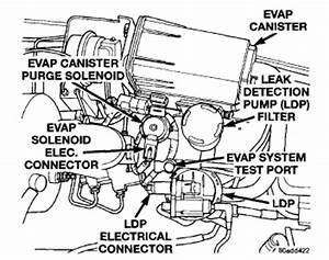 jeep leak detection pump location list of pump With fuel line diagram further 2001 pt cruiser leak detection pump location