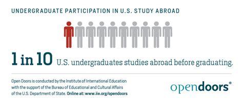 open doors iie the exchange supporting exchange students