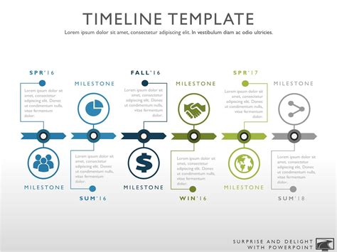 Timeline Template Timeline Template For Powerpoint Great Project Management