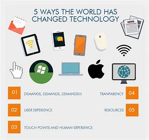 5 ways the world has changed technology l blog l tribepad With 100 documents that changed the world