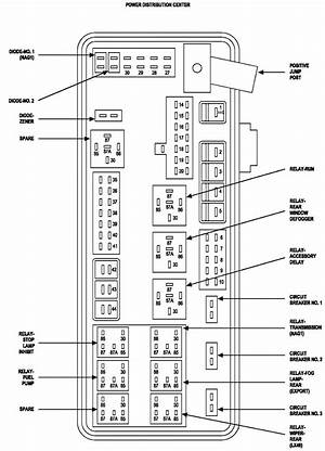 2005 Magnum Wiring Diagram 26640 Archivolepe Es